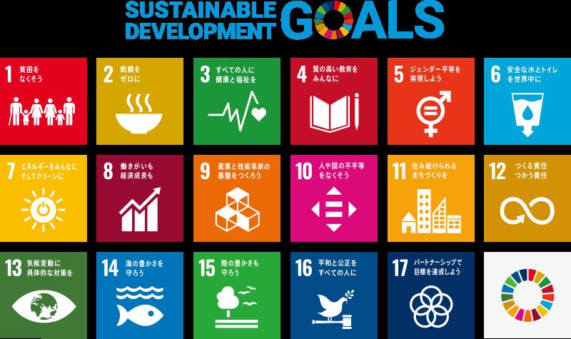 SDGs SUSTAINABLE DEVELOPENT GOALS